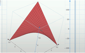 3D plots in Mathcad Prime 3.0